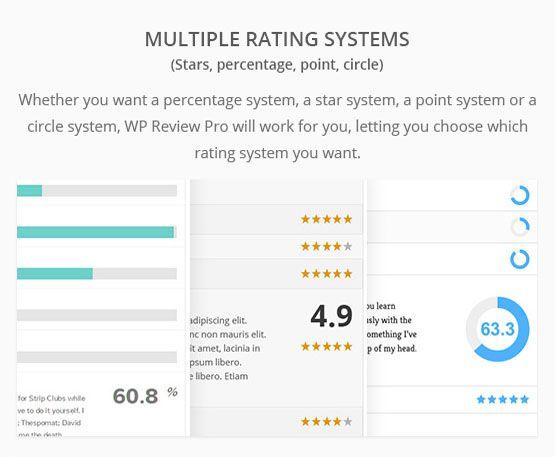 WP Review Pro - MyThemeShop